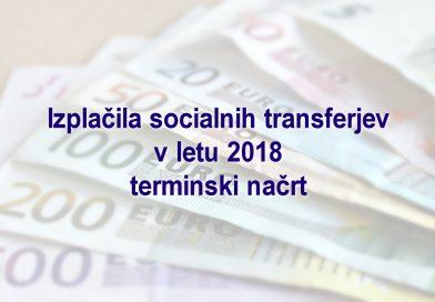 Izplačila socialnih transferjev v letu 2018 - terminski načrt
