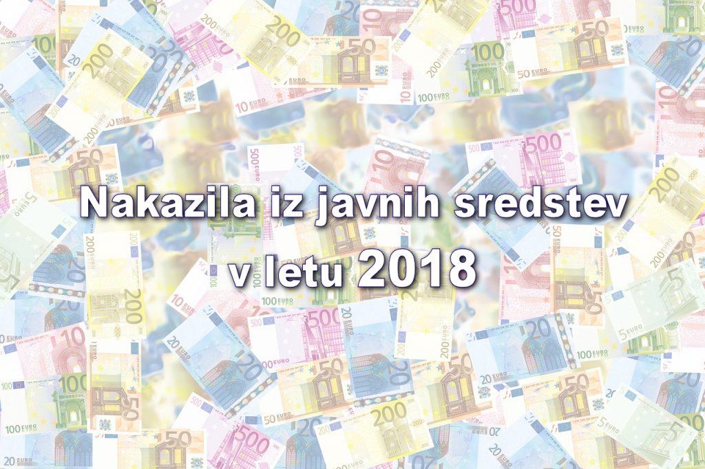 Nakazila iz javnih sredstev 2018