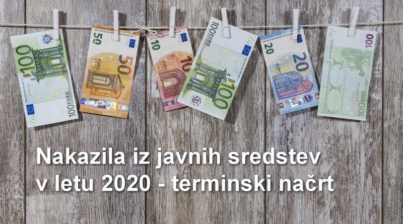 Nakazila iz javnih sredstev 2020